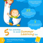 Avoid Summer Slide with Splash Math!