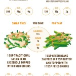 Thanksgiving Food Swaps To Save Calories